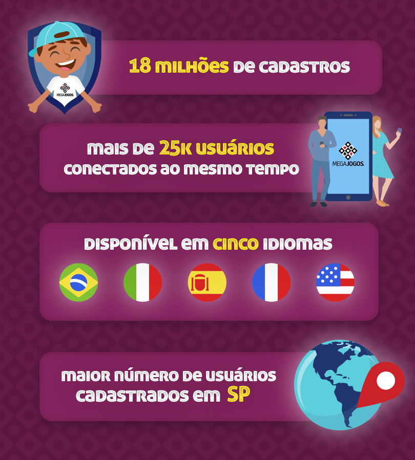 infografico_curiosidades_mega