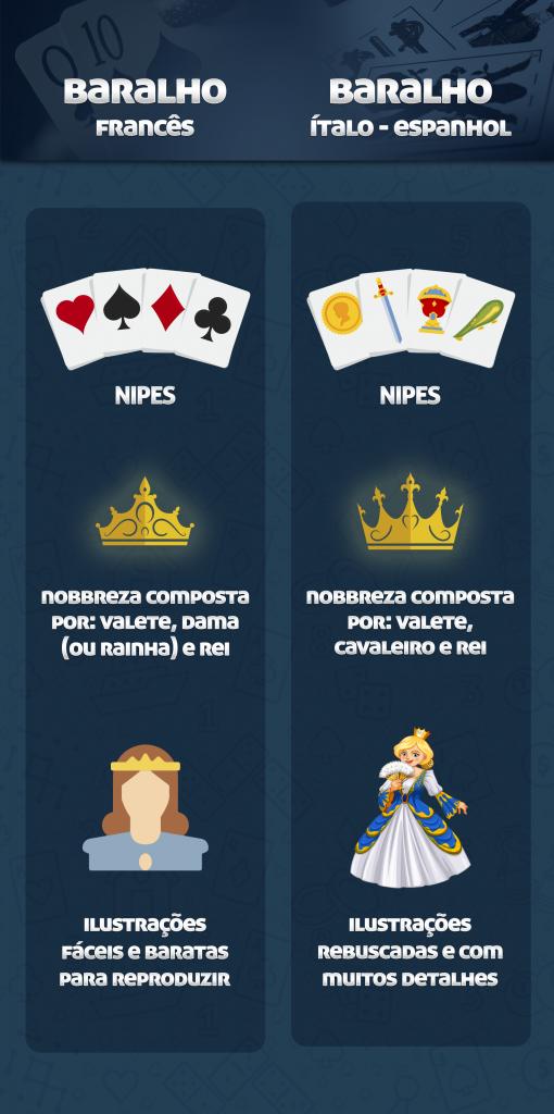 [design-das-cartas]infográfico